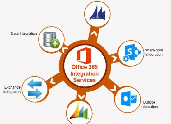 OFFICE-365-INTEGRATION