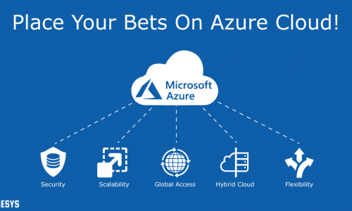 Why-choose-Microsoft-Azure-Cloud-Platform